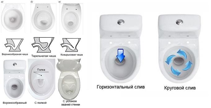 kak-vybrat-xoroshij-unitaz